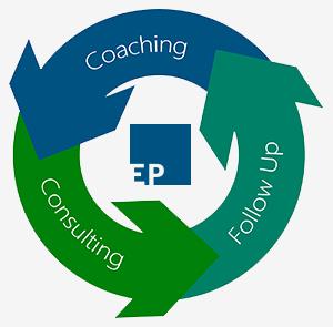 internet marketing coaching
